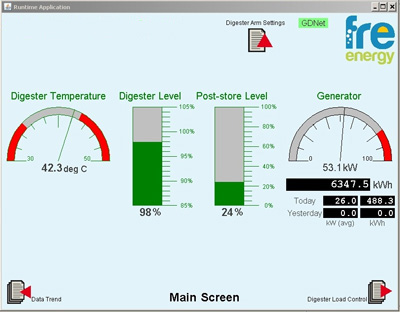 Digester Control Panel Main Screen
